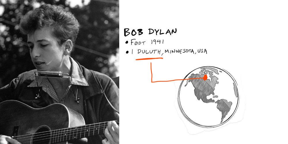 Dylan og samtiden