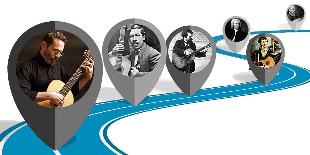 Tidslinje: 50 kjente stykker for klassisk gitar